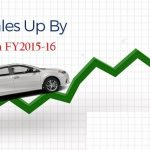 Car Sales in Pakistan up by 17.6pc at the End of Fiscal Year
