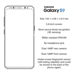 Samsung Galaxy S9 Release date, Specifications & Price Information