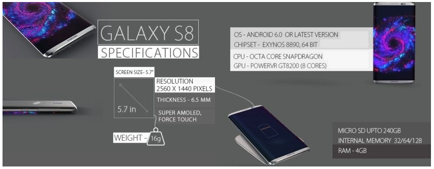 Samsung Galaxy S8 Release date, Specifications & Price Information