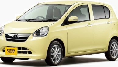 Toyota Pixis 660cc 2018 Price in Pakistan Specs Pics Features & Release Date